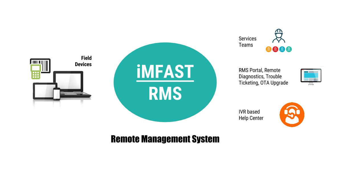 Remote Management System